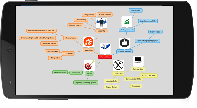 Mind Mapping Software for Android