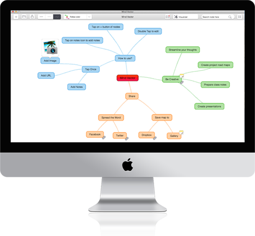 Best Mind Mapping Software Mac